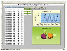 Advanced Data Monitoring
