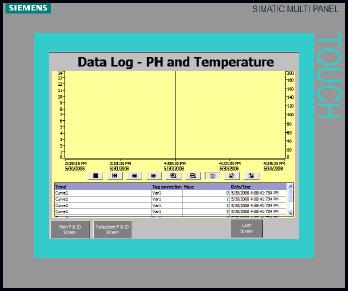 Data Logging Features