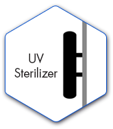 Ultraviolet Sterilization